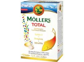 Mollers Multivitamins